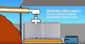 Aquatron in India